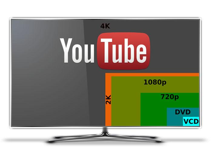 HDMI 2.0a - Neue HDMI-Revision unterstützt HDR (High Dynamic Range)