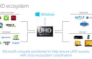 UHD-Filme bei Windows 10 nur mit Play Ready 3.0